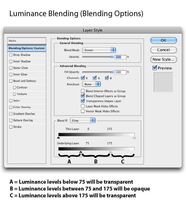 Luminance Blending – Simple Underlying Layers Adjustment